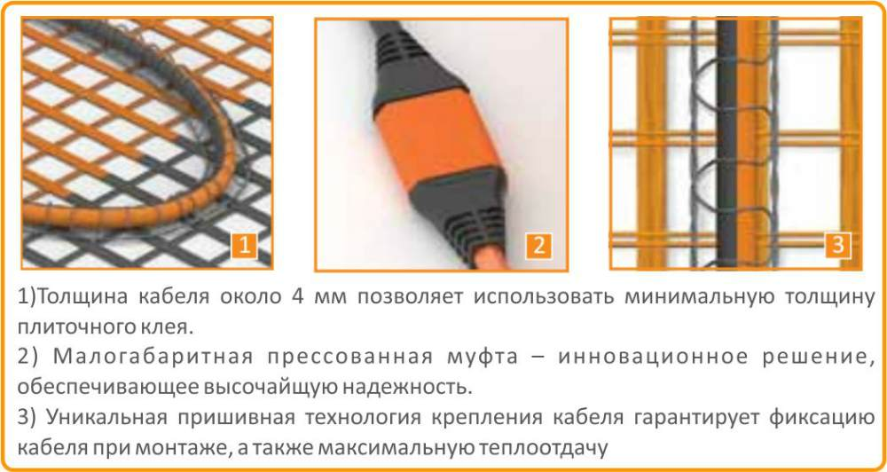 Теплолюкс под плитку купить в Екатеринбурге